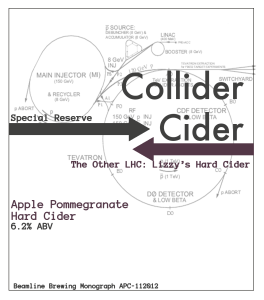 collidercider_label